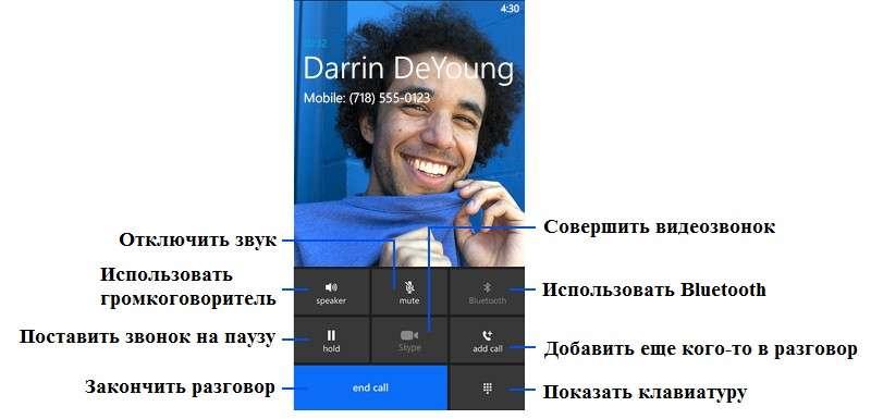 Контакти Windows Phone — Відповіді на всі питання