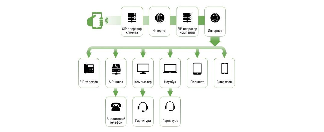 Dropbox — що це за програма і як її використовувати: [інструкція]
