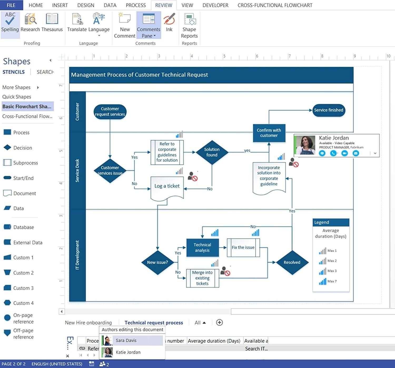 Формат VSDX: чим його відкрити + особливості роботи