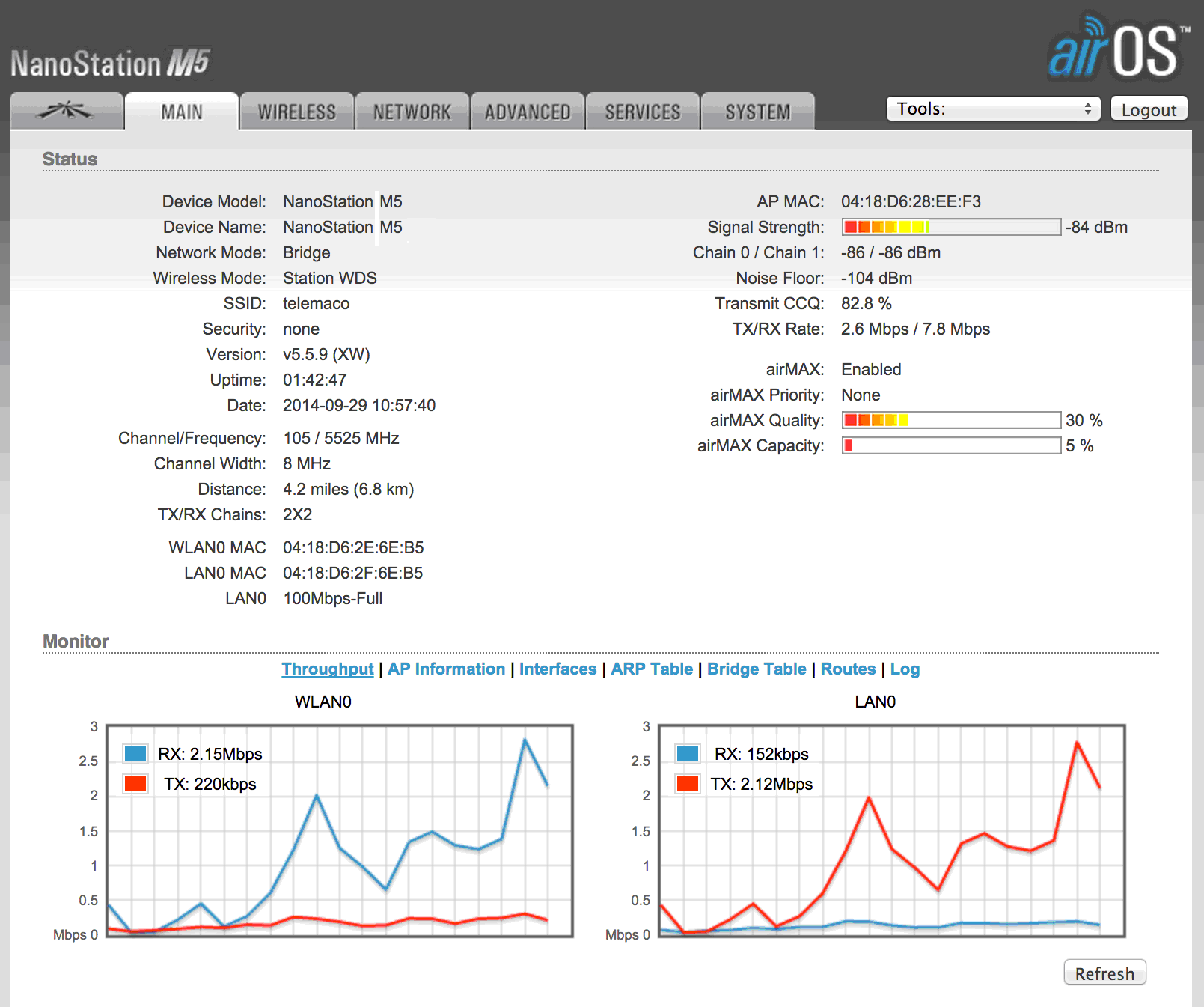 Огляд всепогодної точки доступу Ubiquiti NanoStation M5