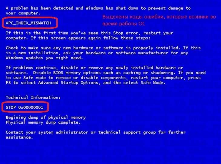 Що таке Windows BSOD або як врятуватися від [синього екрану смерті]