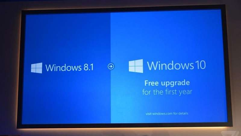 Новий Directx 12 для ОС Windows 10: нові можливості та підводні камені