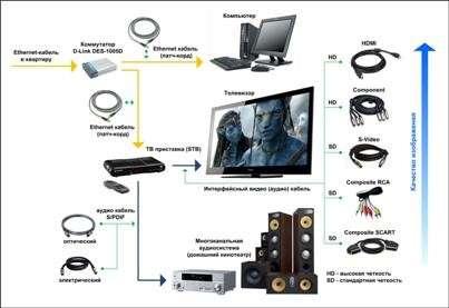 Інструкція: Як налаштувати домашній Dlna-сервер