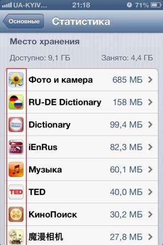 ТОП-3 способи: Як видалити додаток з Айфона