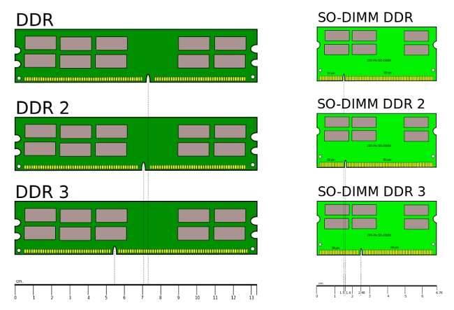 Як збільшити оперативну память компютера?