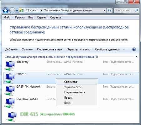 ТОП-4 способи: Як дізнатися пароль від свого WiFi