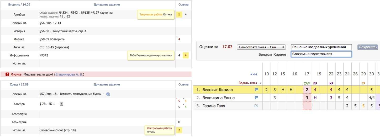 Пгу.мос.ру — електронний щоденник школяра. Вхід в особистий кабінет і використання сервісу