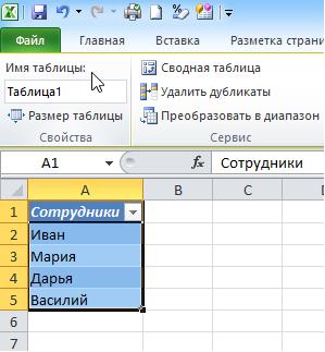 Випадаючий список в Excel — Інструкція по створенню