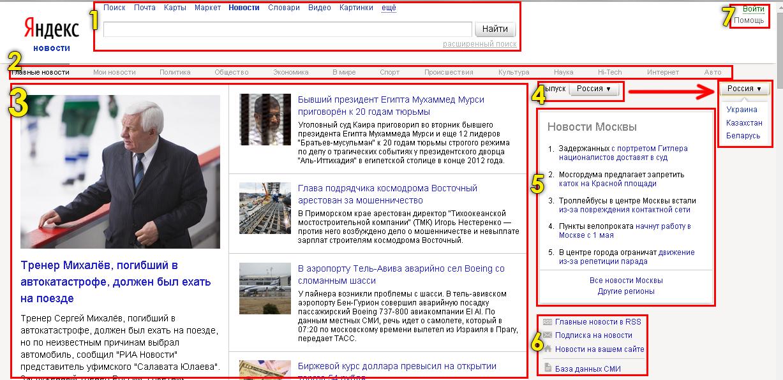 Яндекс новини, перекладач, гроші, картки — повний фарш